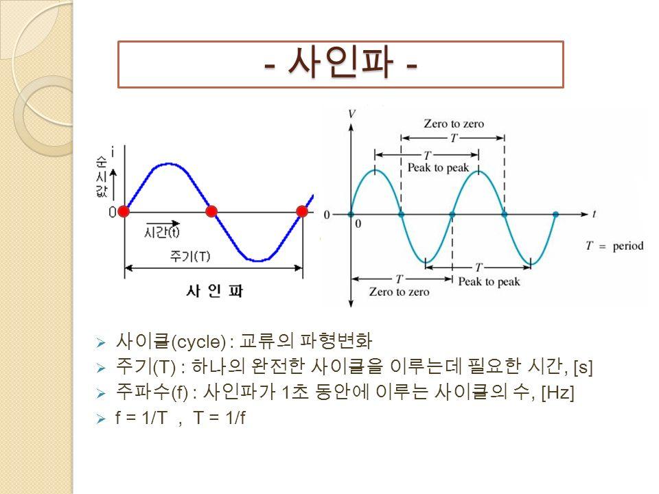 - 사인파 -  사이클 (cycle) : 교류의 파형변화  주기 (T) : 하나의 완전한 사이클을 이루는데 필요한 시간, [s]  주파수 (f) : 사인파가 1 초 동안에 이루는 사이클의 수, [Hz]  f = 1/T, T = 1/f