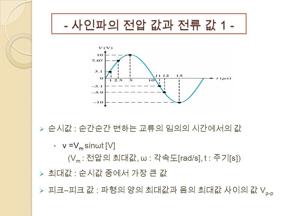 - 사인파의 전압 값과 전류 값 1 -  순시값 : 순간순간 변하는 교류의 임의의 시간에서의 값 v =V m sinωt [V] (V m : 전압의 최대값, ω : 각속도 [rad/s], t : 주기 [s])  최대값 : 순시값 중에서 가장 큰 값  피크 – 피크 값 : 파형의 양의 최대값과 음의 최대값 사이의 값 V p-p