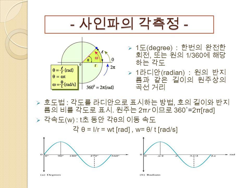 - 사인파의 각측정 -  호도법 : 각도를 라디안으로 표시하는 방법, 호의 길이와 반지 름의 비를 각도로 표시.