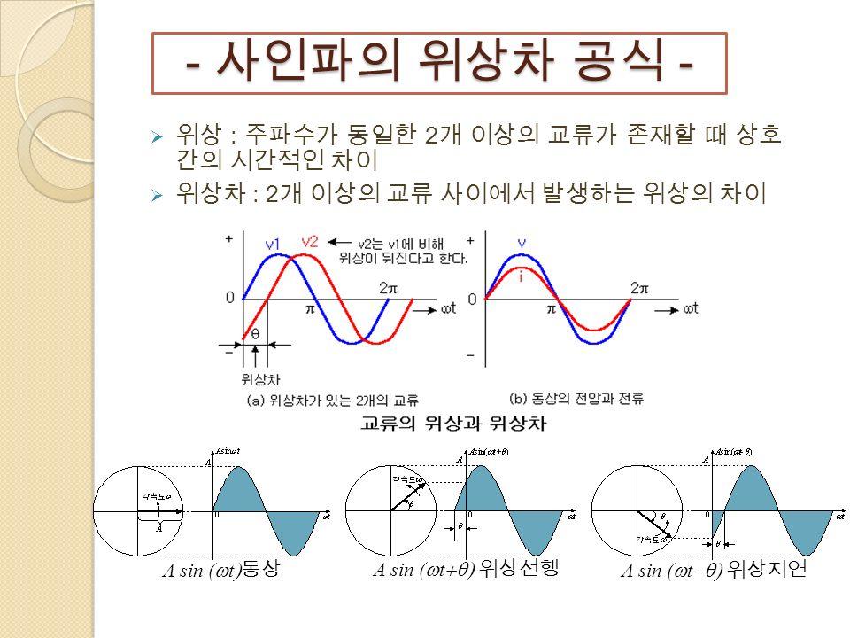 - 사인파의 위상차 공식 -  위상 : 주파수가 동일한 2 개 이상의 교류가 존재할 때 상호 간의 시간적인 차이  위상차 : 2 개 이상의 교류 사이에서 발생하는 위상의 차이 A sin (  t  A sin (  t  위  행 A sin (  t  위  연