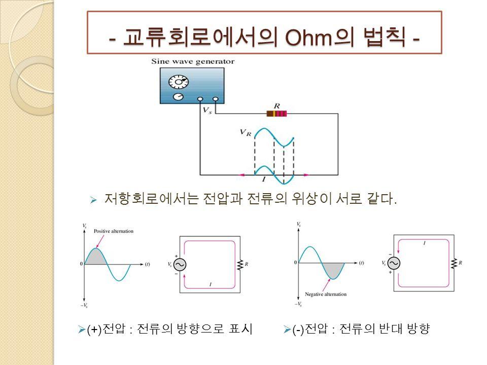 - 교류회로에서의 Ohm 의 법칙 -  저항회로에서는 전압과 전류의 위상이 서로 같다.  (+) 전압 : 전류의 방향으로 표시  (-) 전압 : 전류의 반대 방향