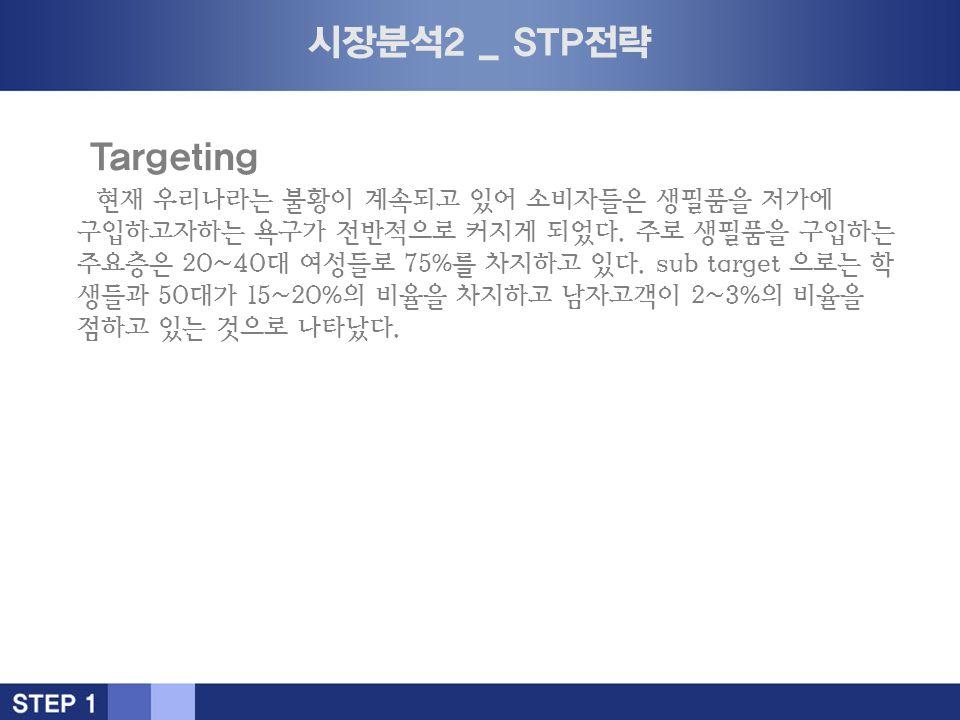 시장분석2 _ STP전략 Targeting 현재 우리나라는 불황이 계속되고 있어 소비자들은 생필품을 저가에 구입하고자하는 욕구가 전반적으로 커지게 되었다.
