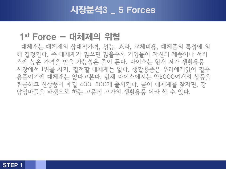 시장분석3 _ 5 Forces 1 st Force - 대체제의 위협 대체재는 대체제의 상대적가격, 성능, 효과, 교체비용, 대체품의 특성에 의 해 결정된다.