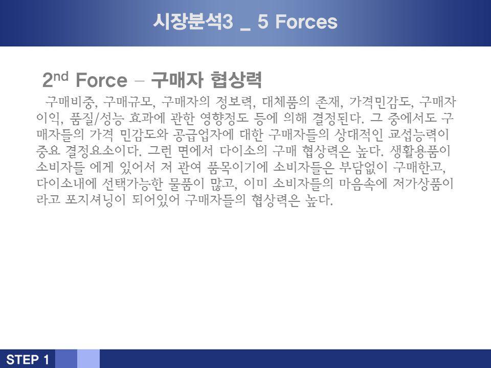 시장분석3 _ 5 Forces 2 nd Force – 구매자 협상력 구매비중, 구매규모, 구매자의 정보력, 대체품의 존재, 가격민감도, 구매자 이익, 품질/성능 효과에 관한 영향정도 등에 의해 결정된다.