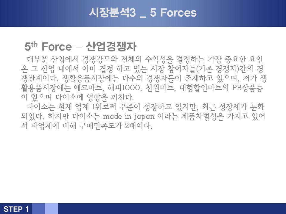 시장분석3 _ 5 Forces 5 th Force – 산업경쟁자 대부분 산업에서 경쟁강도와 전체의 수익성을 결정하는 가장 중요한 요인 은 그 산업 내에서 이미 결정 하고 있는 시장 참여자들(기존 경쟁자)간의 경 쟁관계이다.