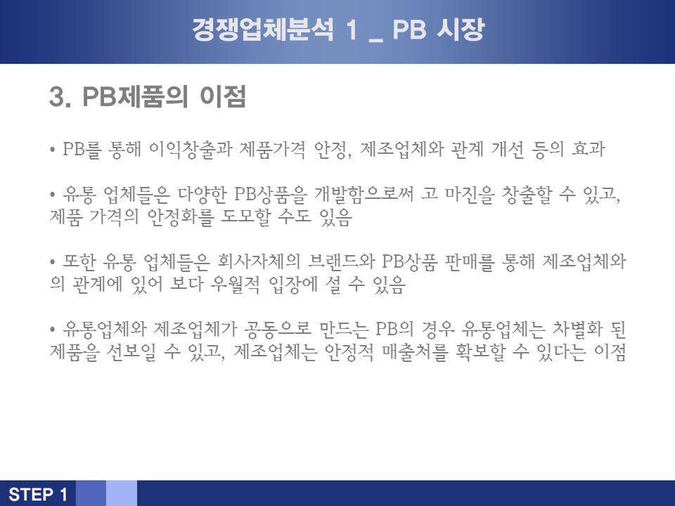 경쟁업체분석 1 _ PB 시장 3.