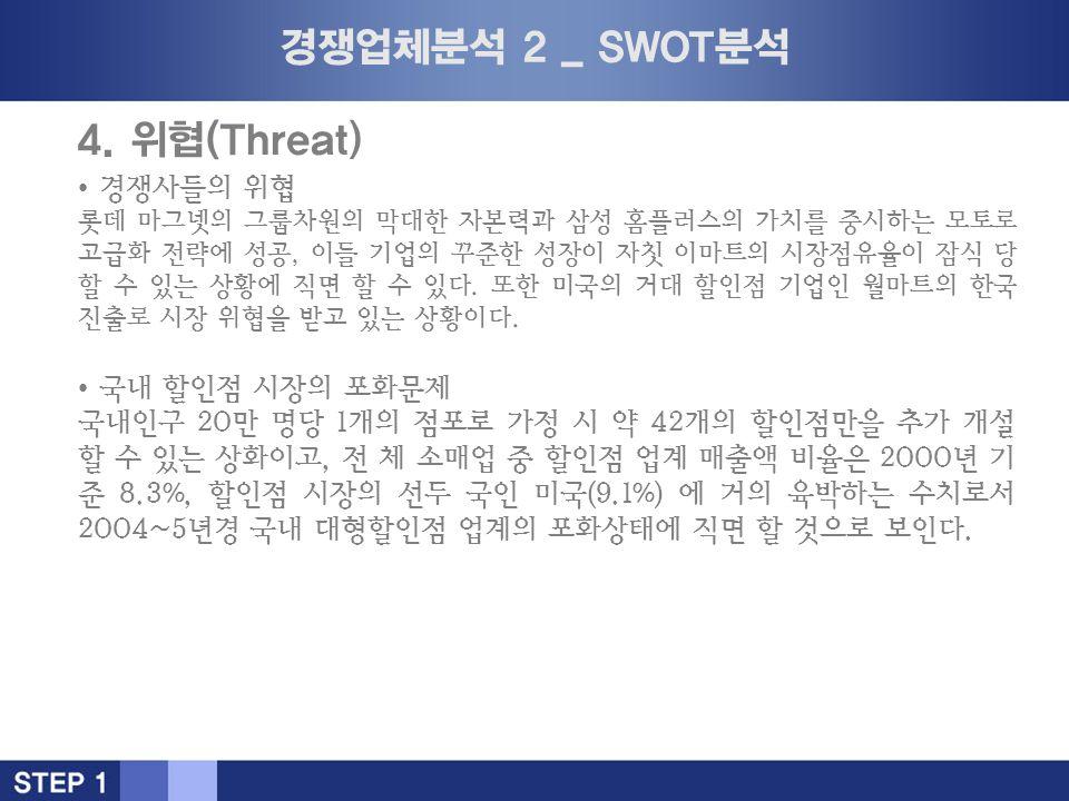경쟁업체분석 2 _ SWOT분석 4.