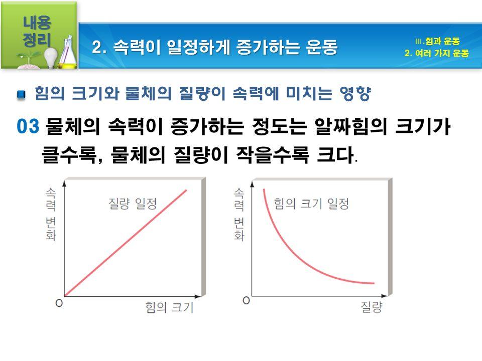 내용정리 03 물체의 속력이 증가하는 정도는 알짜힘의 크기가 클수록, 물체의 질량이 작을수록 크다.