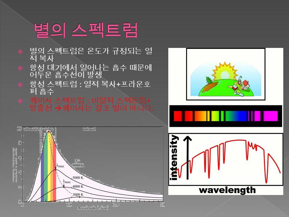  별의 스펙트럼은 온도가 규정되는 열 적 복사  항성 대기에서 일어나는 흡수 때문에 어두운 흡수선이 발생  항성 스펙트럼 : 열적 복사 + 프라운호 퍼 흡수  퀘이사 스펙트럼 : 비열적 스펙트럼 + 방출선  퀘이사는 결코 별이 아니다.