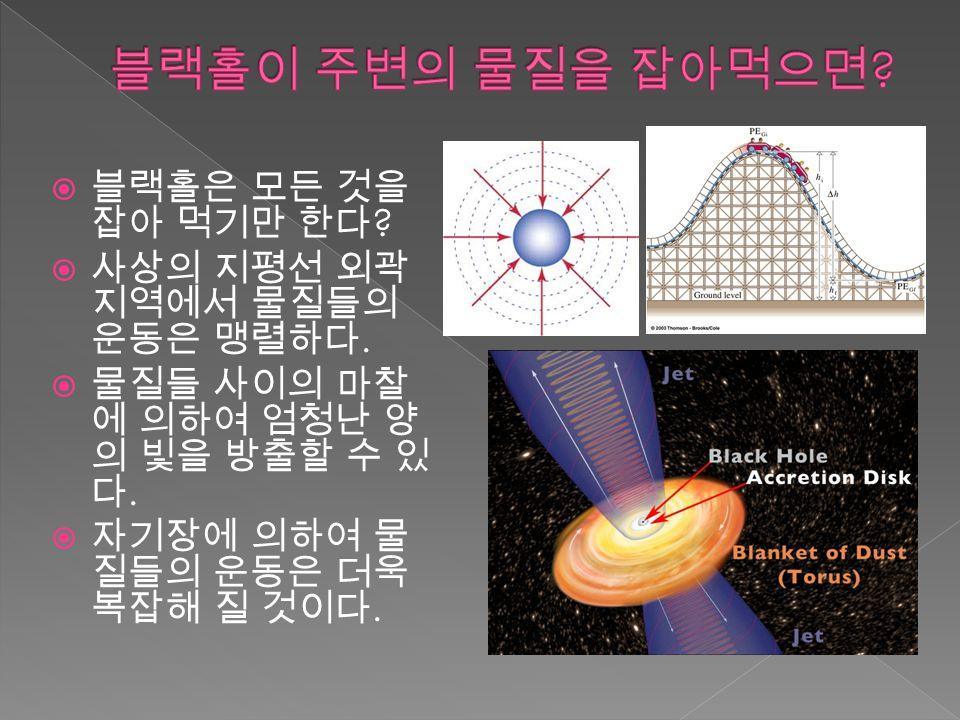  블랙홀은 모든 것을 잡아 먹기만 한다 .  사상의 지평선 외곽 지역에서 물질들의 운동은 맹렬하다.