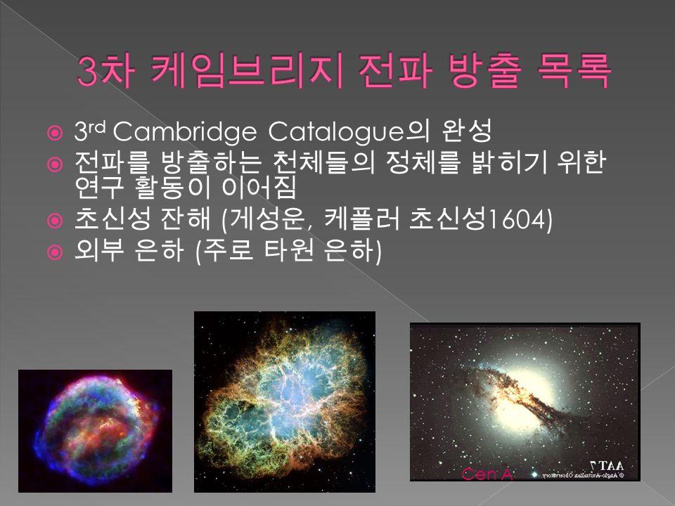  3 rd Cambridge Catalogue 의 완성  전파를 방출하는 천체들의 정체를 밝히기 위한 연구 활동이 이어짐  초신성 잔해 ( 게성운, 케플러 초신성 1604)  외부 은하 ( 주로 타원 은하 ) Cen A