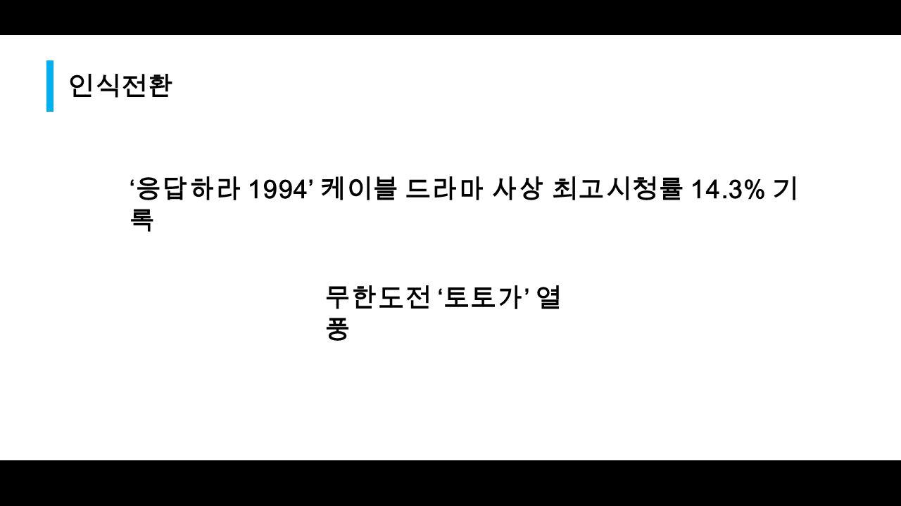 ' 응답하라 1994' 케이블 드라마 사상 최고시청률 14.3% 기 록 무한도전 ' 토토가 ' 열 풍