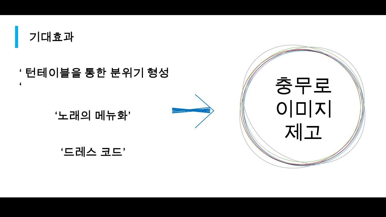 기대효과 ' 노래의 메뉴화 ' ' 턴테이블을 통한 분위기 형성 ' 충무로 이미지 제고 ' 드레스 코드 '