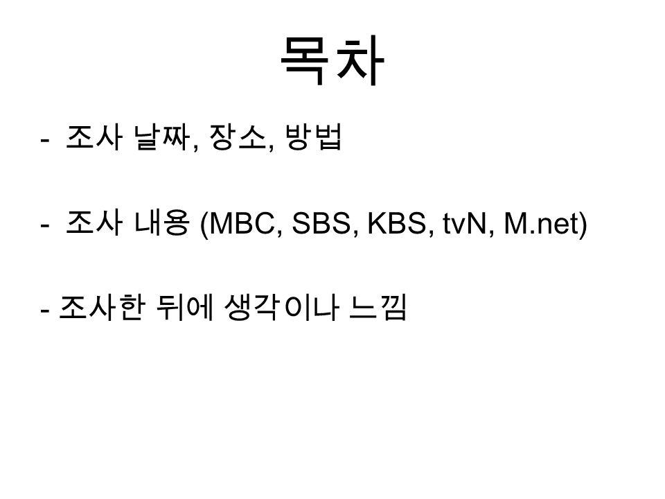 목차 - 조사 날짜, 장소, 방법 - 조사 내용 (MBC, SBS, KBS, tvN, M.net) - 조사한 뒤에 생각이나 느낌