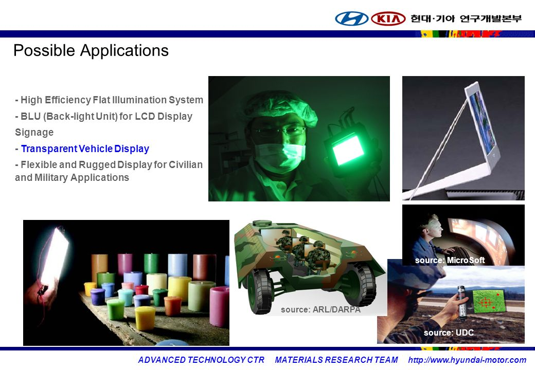 ADVANCED TECHNOLOGY CTR MATERIALS RESEARCH TEAM   Possible Applications - High Efficiency Flat Illumination System - BLU (Back-light Unit) for LCD Display Signage - Transparent Vehicle Display - Flexible and Rugged Display for Civilian and Military Applications source: GE source: UDC source: MicroSoft source: ARL/DARPA