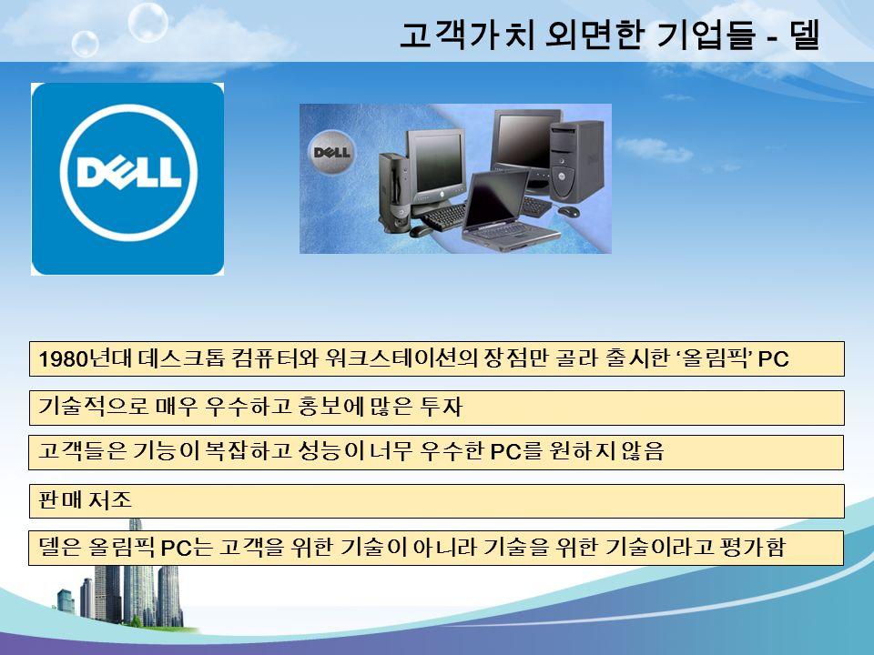 고객가치 외면한 기업들 - 델 1980 년대 데스크톱 컴퓨터와 워크스테이션의 장점만 골라 출시한 ' 올림픽 ' PC 기술적으로 매우 우수하고 홍보에 많은 투자 고객들은 기능이 복잡하고 성능이 너무 우수한 PC 를 원하지 않음 판매 저조 델은 올림픽 PC 는 고객을 위한 기술이 아니라 기술을 위한 기술이라고 평가함
