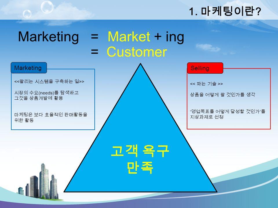 1. 마케팅이란 .