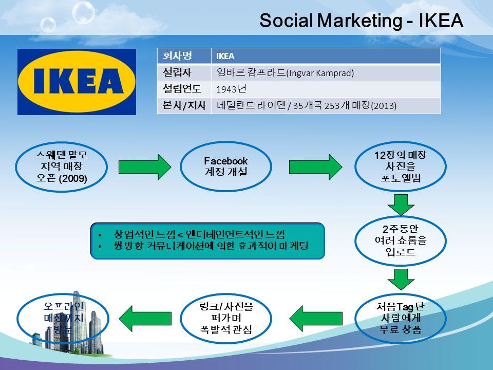 Social Marketing - IKEA 회사명 IKEA 설립자잉바르 캄프라드 (Ingvar Kamprad) 설립연도 1943 년 본사 / 지사네덜란드 라이덴 / 35 개국 253 개 매장 (2013) 스웨덴 말모 지역 매장 오픈 (2009) Facebook 계정 개설 12 장의 매장 사진을 포토앨범 2 주동안 여러 쇼룸을 업로드 처음 Tag 단 사람에게 무료 상품 링크 / 사진을 퍼가며 폭발적 관심 오프라인 매장까지 방문 상업적인 느낌 < 엔터테인먼트적인 느낌 쌍방향 커뮤니케이션에 의한 효과적이 마케팅 상업적인 느낌 < 엔터테인먼트적인 느낌 쌍방향 커뮤니케이션에 의한 효과적이 마케팅