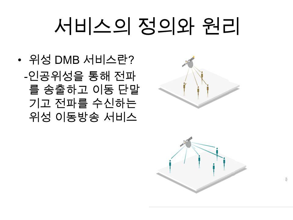 서비스의 정의와 원리 위성 DMB 서비스란 - 인공위성을 통해 전파 를 송출하고 이동 단말 기고 전파를 수신하는 위성 이동방송 서비스