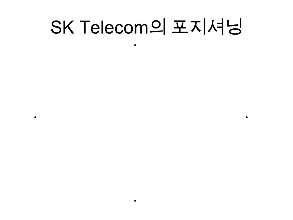 SK Telecom 의 포지셔닝