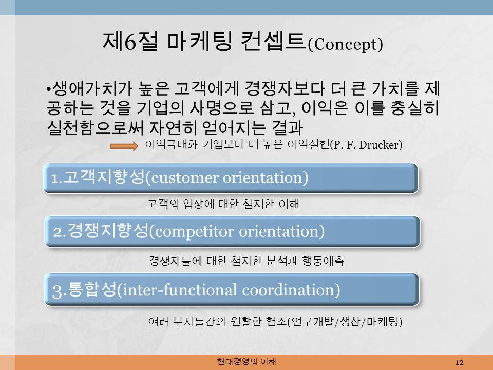 현대경영의 이해 12 제 6 절 마케팅 컨셉트 (Concept) 1. 고객지향성 (customer orientation) 2.
