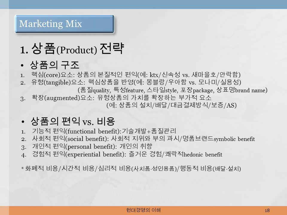 현대경영의 이해 18 Marketing Mix 1. 상품 (Product) 전략 상품의 구조 1.