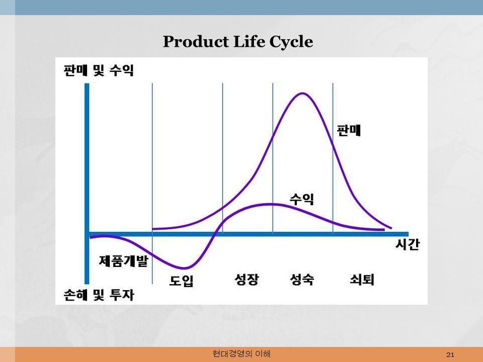 현대경영의 이해 21 Product Life Cycle