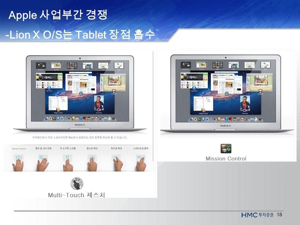 18 Apple 사업부간 경쟁 -Lion X O/S 는 Tablet 장점 흡수