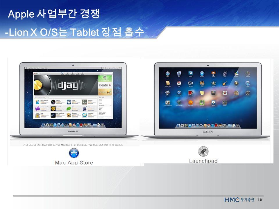 19 Apple 사업부간 경쟁 -Lion X O/S 는 Tablet 장점 흡수