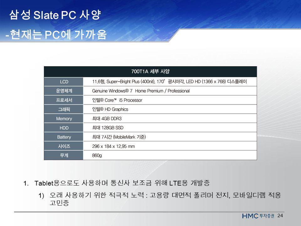 24 삼성 Slate PC 사양 - 현재는 PC 에 가까움 1.Tablet 용으로도 사용하며 통신사 보조금 위해 LTE 용 개발중 1) 오래 사용하기 위한 적극적 노력 : 고용량 대면적 폴리머 전지, 모바일디램 적용 고민중