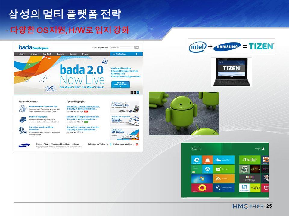 25 삼성의 멀티 플랫폼 전략 - 다양한 OS 지원, H/W 로 입지 강화