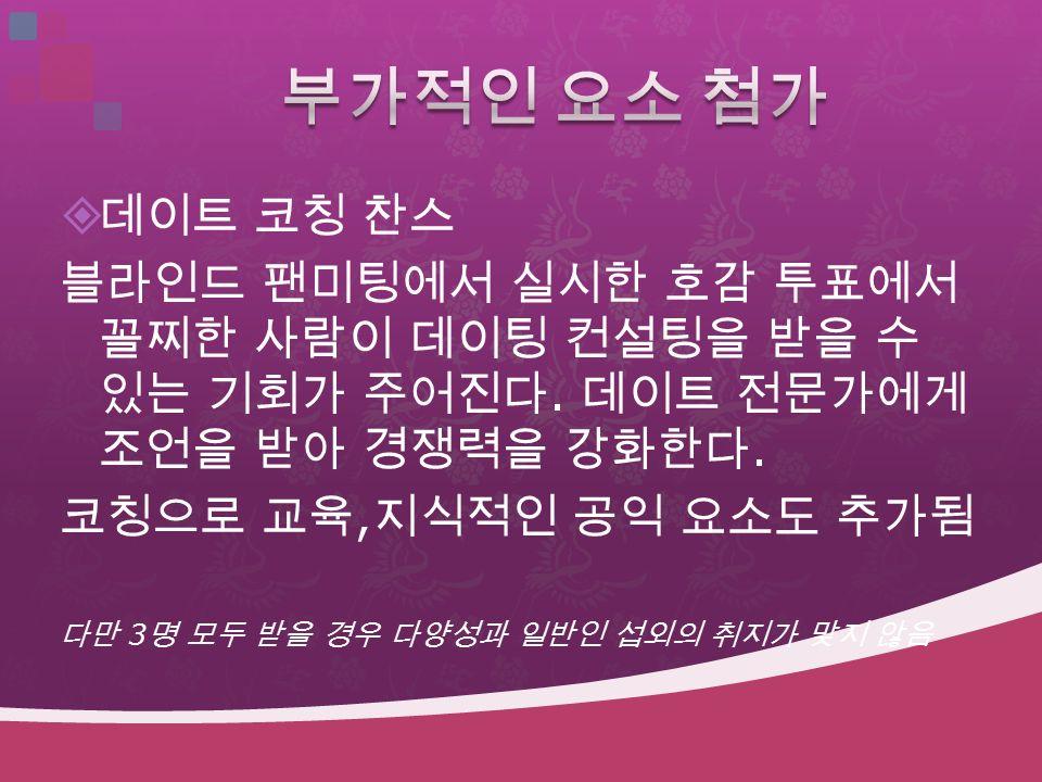  데이트 코칭 찬스 블라인드 팬미팅에서 실시한 호감 투표에서 꼴찌한 사람이 데이팅 컨설팅을 받을 수 있는 기회가 주어진다.
