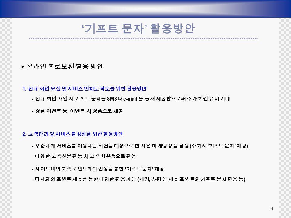 4 ' 기프트 문자 ' 활용방안 ▶ 온라인 프로모션 활용 방안 1.