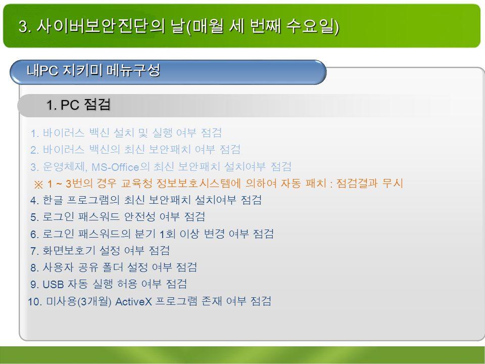 3. 사이버보안진단의 날 ( 매월 세 번째 수요일 ) 내 PC 지키미 메뉴구성 1. PC 점검 1.