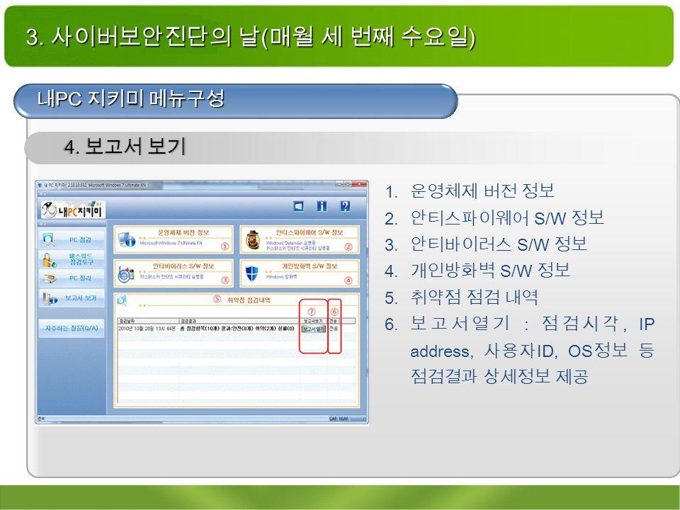 3. 사이버보안진단의 날 ( 매월 세 번째 수요일 ) 내 PC 지키미 메뉴구성 4. 보고서 보기 1.