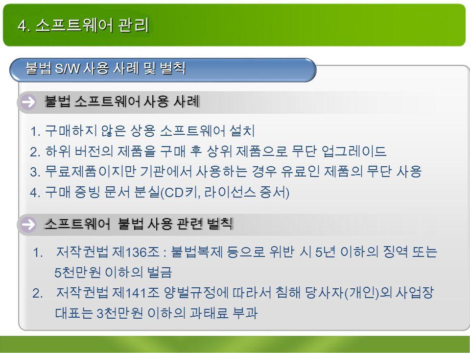 4. 소프트웨어 관리 불법 S/W 사용 사례 및 벌칙 불법 소프트웨어 사용 사례 1. 구매하지 않은 상용 소프트웨어 설치 2.