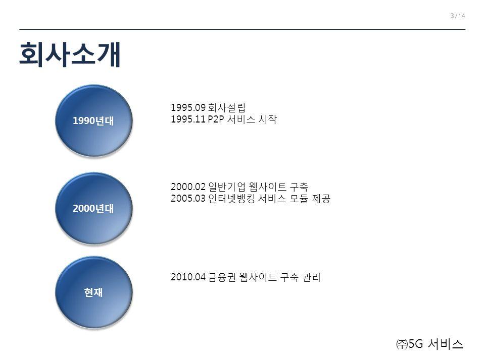 회사소개 3 / 14 ㈜ 5G 서비스 1995.09 회사설립 1995.11 P2P 서비스 시작 2000.02 일반기업 웹사이트 구축 2005.03 인터넷뱅킹 서비스 모듈 제공 2010.04 금융권 웹사이트 구축 관리 1990년대 2000년대 현재