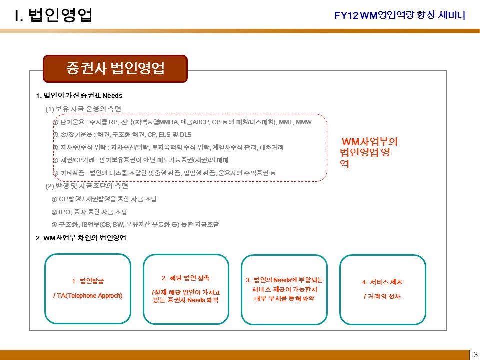 Ⅰ. 법인영업 3 FY12 WM 영업역량 향상 세미나 1.