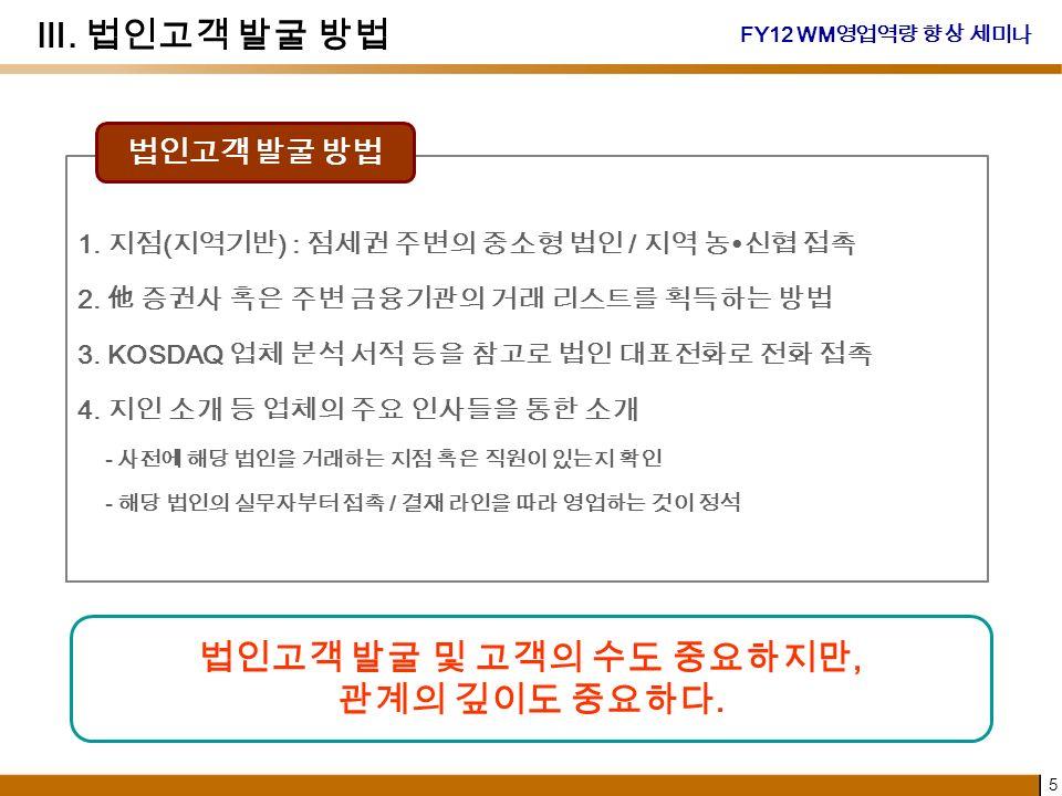 5 1. 지점 ( 지역기반 ) : 점세권 주변의 중소형 법인 / 지역 농 ∙ 신협 접촉 2.