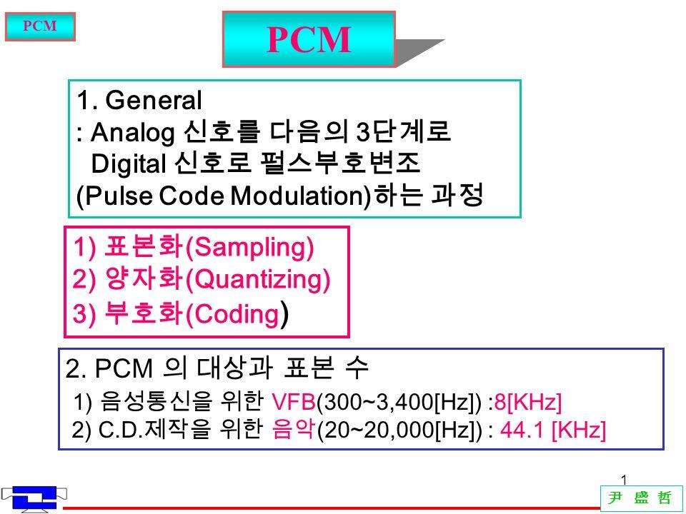 1 尹 盛 哲 PCM 1.