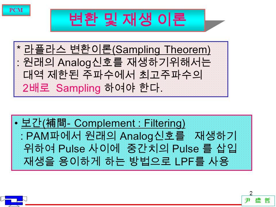 2 尹 盛 哲 PCM 변환 및 재생 이론 * 라플라스 변환이론 (Sampling Theorem) : 원래의 Analog 신호를 재생하기위해서는 대역 제한된 주파수에서 최고주파수의 2 배로 Sampling 하여야 한다.