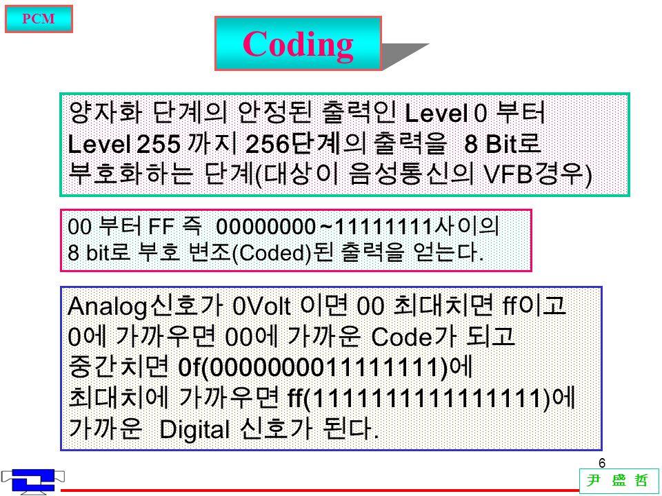 6 Coding PCM 尹 盛 哲 양자화 단계의 안정된 출력인 Level 0 부터 Level 255 까지 256 단계의 출력을 8 Bit 로 부호화하는 단계 ( 대상이 음성통신의 VFB 경우 ) 00 부터 FF 즉 00000000 ~11111111 사이의 8 bit 로 부호 변조 (Coded) 된 출력을 얻는다.