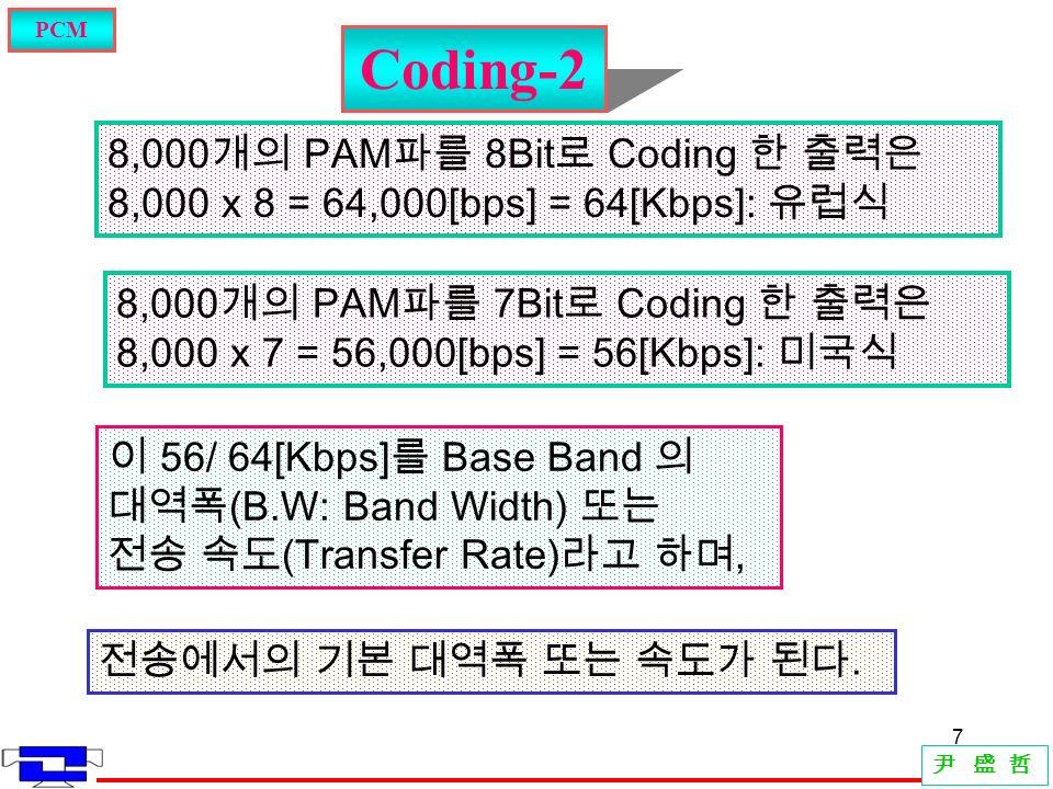 7 Coding-2 PCM 尹 盛 哲 8,000 개의 PAM 파를 8Bit 로 Coding 한 출력은 8,000 x 8 = 64,000[bps] = 64[Kbps]: 유럽식 이 56/ 64[Kbps] 를 Base Band 의 대역폭 (B.W: Band Width) 또는 전송 속도 (Transfer Rate) 라고 하며, 전송에서의 기본 대역폭 또는 속도가 된다.