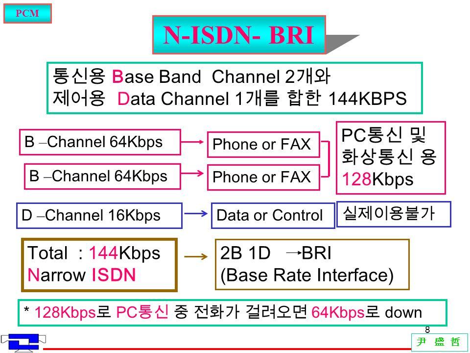 8 N-ISDN- BRI PCM 尹 盛 哲 통신용 Base Band Channel 2 개와 제어용 Data Channel 1 개를 합한 144KBPS B – Channel 64Kbps D – Channel 16Kbps Phone or FAX Data or Control PC 통신 및 화상통신 용 128Kbps 실제이용불가 Total : 144Kbps Narrow ISDN 2B 1D BRI (Base Rate Interface) * 128Kbps 로 PC 통신 중 전화가 걸려오면 64Kbps 로 down