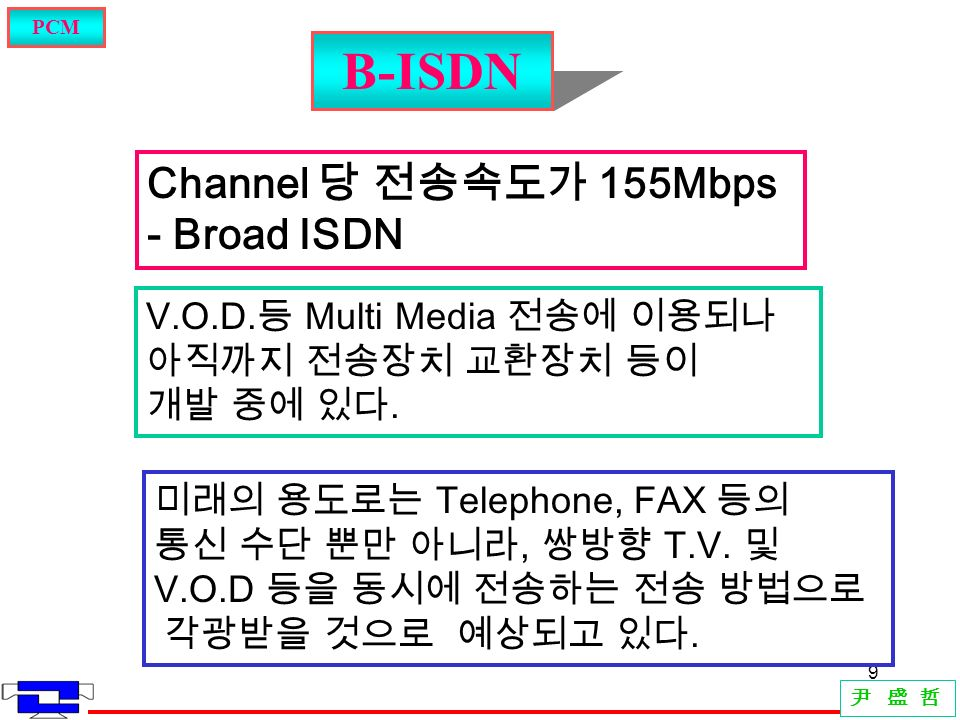 9 B-ISDN PCM 尹 盛 哲 Channel 당 전송속도가 155Mbps - Broad ISDN V.O.D.