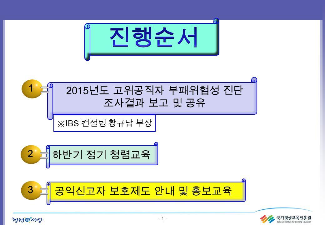 ( 감 사 실 ) 2015.11.4.( 수 )