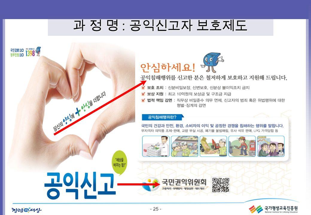 - 24 - 3 공익신고자 보호제도 안내 및 홍보교육