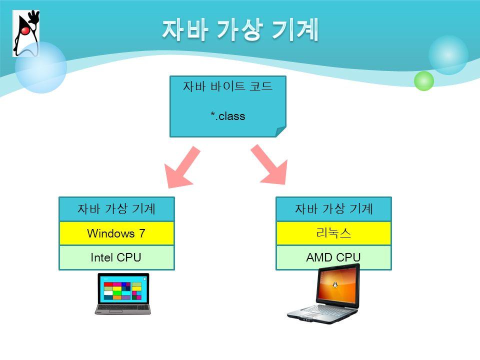 자바 가상 기계 Windows 7 Intel CPU 자바 가상 기계 리눅스 AMD CPU 자바 바이트 코드 *.class