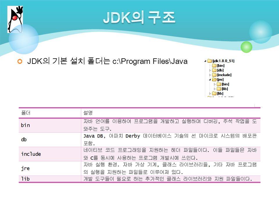 JDK 의 기본 설치 폴더는 c:\Program Files\Java