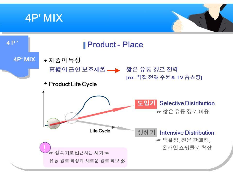 ◈ 제품의 특성 高價의 금연 보조제품 ◈ Product Life Cycle Life Cycle 도입기 도입기 Selective Distribution ☞ 짦은 유통 경로 이용 성장기 성장기 Intensive Distribution ☞ 백화점, 전문 판매점, 온라인 쇼핑몰로 확장 ☞ 성숙기로 접근하는 시기 ☜ 유통 경로 확장과 새로운 경로 확보 必 .